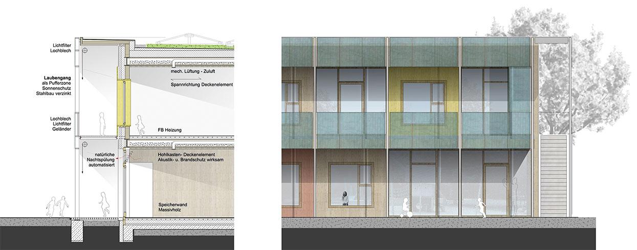 WBW-Kita-Karlsruhe_Fassadenschnitt